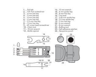 Tern tool 2.0