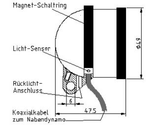 SON Edelux II přední světlo